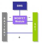 KEC, 전기자동차 및 전기스쿠터 BMS용 파워모듈 신제품 출시
