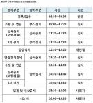 2011년 제9회 전국창작지능로봇경진대회 개최