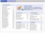 GS건설, 12개월 연속 취업 인기순위 1위