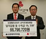 사회복지공동모금회 김주현 사무총장(왼쪽)과 보광훼미리마트 이건준 전무(오른쪽)가 기부금 전달식 후 기념촬영을 하고 있다.