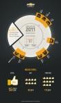 쉐보레 출범 1주년 성과, 인포그래픽 (사진제공: 한국지엠)
