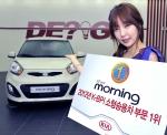 기아차의 모닝이 한국능률협회컨설팅(KMAC)에서 발표한 브랜드 파워 소형승용차 부문에서 1위를 차지했다.