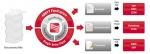수작업을 FlexiCapture를 통해서 자동화된 데이터로 분류하는 과정