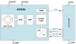 오스트리아마이크로시스템즈(지사장: 이종덕)가 마이크로 컨트롤러 기반 애플리케이션에서 더 쉽게 정확하고 안정적인 각도 측정을 하게 하는 신 기능의 14비트 마그네틱 인코더 IC인 AS5048을 발표했다. (사진제공: ams)