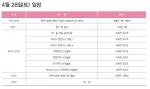 한국사회복지학회 춘계학술대회 4월 28일(토) (사진제공: 한국보건복지인력개발원)