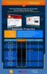 아이코다, 인텔 정품프로세서 구매 고객에게 정품백신 무료증정 (사진제공: 아이코다)