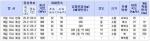 제7호 태풍 '카눈(KHANUN)' 예상진로 (사진제공: 기상청)