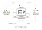 한국출판문화산업진흥원(원장 이재호)은 12월 21일 오후 3시 합정 롯데시네마에서 전자책 바로센터 시연회를 개최한다.