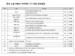 한국소셜부동산아카데미 2기과정 강의일정