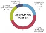 노원병 민주당 무공천 결정