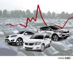 신차시장은 물론 중고차시장에서도 SUV의 인기는 뜨겁다. 높은 인기로 말미암아 높은 잔존가치를 유지하고 있어 타 차종보다 비교적 높은 시세를 형성하고 있다.