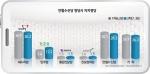 정당지지도(Ⅱ) 새누리당 30.2%(▼0.7) vs. 안철수신당 28.3%(▲1.8)