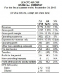 Lenovo Posts Second Quarter 2013/14 Results
