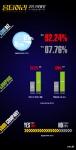 오피스N이 직장인들의 2013년 핫키워드 TOP3를 뽑아 봤다.