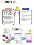 부산대학교 에너지기술인력양성센터가 에너지시스템 열유체 시뮬레이션 이론 및 실습 강좌를 개최한다.