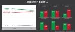 지방선거 투표기준 국정안정(45.8%) vs 부정선거 심판(42.7%)