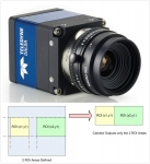 Teledyne DALSA Introduces Fastest 5M GigE Vision(R) Camera in the Industry