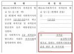 사회복지사업법 일부개정법률안 중 자격증 관련 변경내용(오제세 의원 대표발의, 2013. 06. 28)
