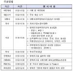 2014장애인고용촉진대회 주요일정