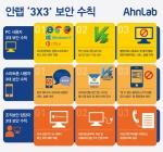 안랩은 2014년 첫 장기연휴를 앞두고, 악성코드로 인한 피해를 줄여 안전한 연휴를 보낼 수 있도록 각 사용자 별로 3X3 필수 보안 수칙을 발표했다.