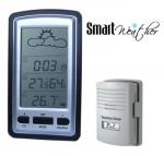 이시웍스가 온습도계 기능에 기상통보 측정까지 가능한 웨더스테이션을 출시했다.