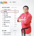 다음 실시간 검색어 '샤우팅' 캡쳐화면과 김성훈 대표의 모습이다.