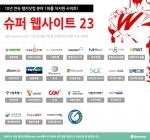 10년 연속 랭키닷컴 분야 1위를 차지한 사이트