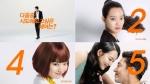 토탈 헤어 코스메틱 브랜드 미쟝센이 퍼펙트 리페어 출시와 함께 신민아-유아인의 커플 CF를 1일 공개했다.