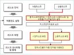 한국교직원공제회는 자산운용프로세스 개선용역을 완료하고 보다 체계적이고 선진화된 자산운용에 나선다고 밝혔다.
