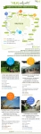 지리산 여름여행 웹 자보