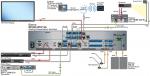 IN1608 IPCP 시스템 다이어그램