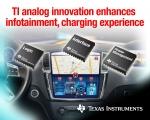 TI는 차량 내 인포테인먼트의 성능과 사용자의 운전 기능을 향상시킬 수 있도록 고성능 전원 관리, SuperSpeed USB 및 로직 등 7종의 신제품을 출시한다고 밝혔다.