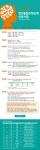 CMS에듀케이션과 소년조선일보가 공동 주최하고, 조선일보가 후원하는 2014 전국 창의융합수학능력 인증시험이 9월 21일 서울 등 전국 15개 도시 지정 고사장에서 열린다.