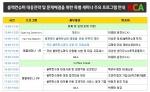 한국콜센터아카데미는 블랙컨슈머의 문제행동에 대응하기 위한 전략 및 사례를 공유하는 세미나를 개최한다.