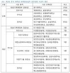 제1회 전국 대학생 회계정보실무 경진대회 시상식이 19일 대한상공회의소에서 개최됐다.