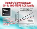 TI는 업계 최고 전력 대 성능비를 제공하는 소형의 핀 호환 가능 아날로그 디지털 컨버터(ADC)를 출시함으로써 데이터 컨버터 포트폴리오를 확장한다고 밝혔다.