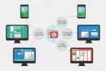 세창인스트루먼트가 부산 벡스코에서 열리는 WORLD IT SHOW 2014에 콘텐츠 클라우드 서비스 Wepware를 선보인다.