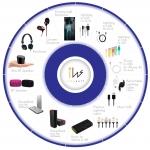 씨앤에스파워를 통해 한국 사용자에게 공개될 첫 제품은 이노와트(innowatt) 파워뱅크보조배터리 2종과 이노와트(innowatt) 라이트닝케이블 2종이다.