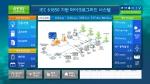 태양광 발전시스템 마이크로그리드 연계 실증시험 화면