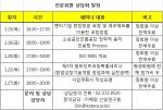 한국기술개발협회에서 2015년도 1월 전문위원 상담회 개최 일정표
