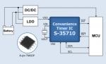 세이코 인스트루먼츠, 자동차 애플리케이션 위한 혁신적인 '컨비니언스 타이머 IC' 출시