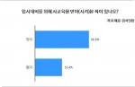 강사닷컴이 전 연령층 남녀 1,845명을 대상으로 온라인 설문을 시행한 결과, 66.6%가 입시대비를 위해 사교육을 받아본 적이 있다고 응답했다.
