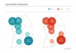 전년대비 2014년 지역별 한달소득 조사결과 그래프