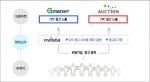㈜엔비스타가 작년 1월 출원한 상품 광고 관리 시스템 및 방법에 대한 특허 등록(등록번호: 10-1486207-00-00)이 완료됐다