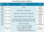2015년도 2월 10일부터 시작되는 2월 전문위원 상담회 및 특별세미나 개최 일정표
