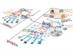 아루바 네트웍스 코리아가 서울대학교에 자사의 무선랜(LAN) 솔루션을 구축하여 SNU-스마트캠퍼스를 성공적으로 조성했다.