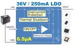 36V 입력전압 및 250mA 출력전류의 자동차 LDO 레귤레이터
