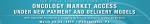 종양학 시장 액세스 서밋가 2015년 3월 23일부터 24일까지 미국 펜실베니아주 필라델피아에서 개최된다.