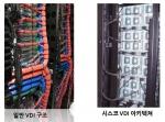 시스코가 2015년 국내 VDI(Virtual Desktop Infrastructure, 데스크톱가상화) 시장을 더욱 적극적으로 공략할 계획이다.