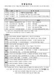 화악산여행사, '봄맞이' 준비 완료